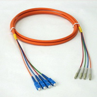 PROTELFiBER Breakout Patchcord